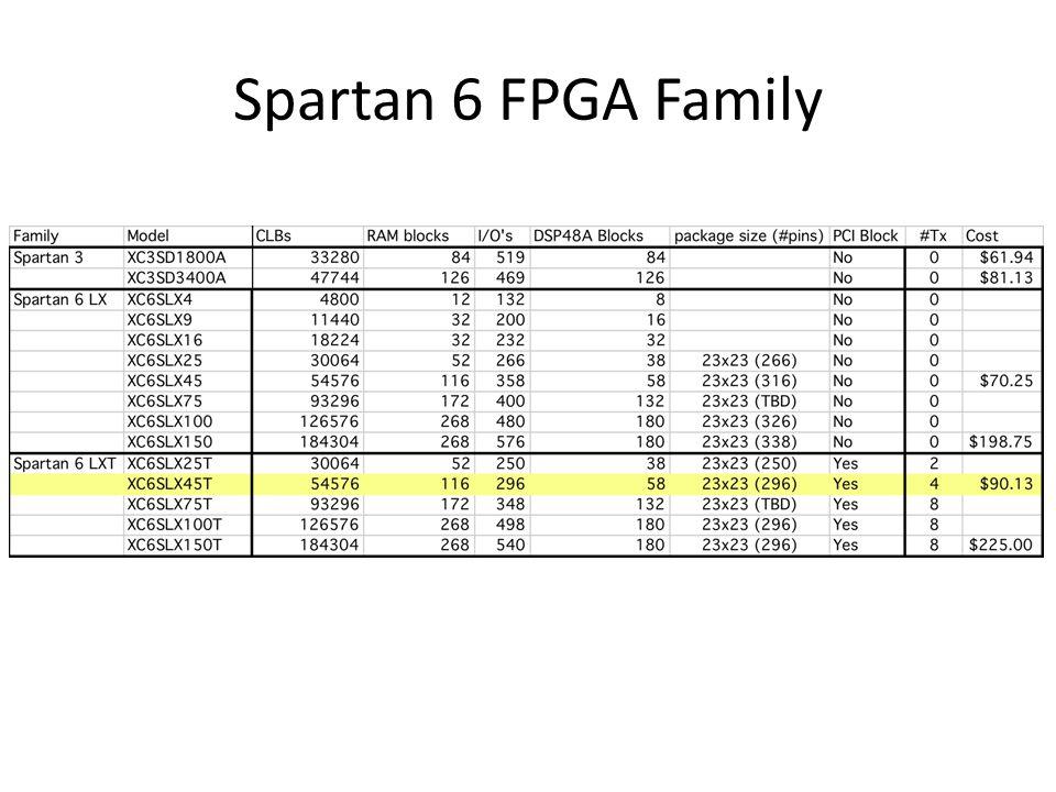 Spartan 6 FPGA Family