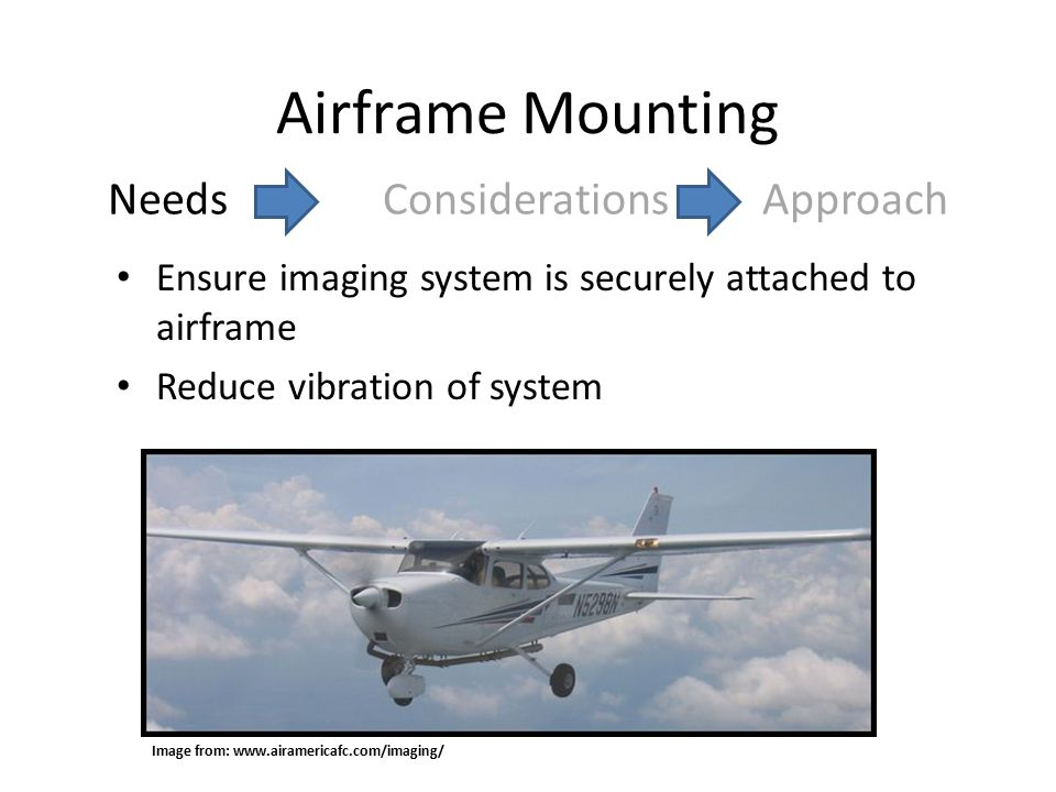 Ensure imaging system is securely attached to airframe Reduce vibration of system Image from: www.airamericafc.com/imaging/ Needs Considerations Approach Airframe Mounting