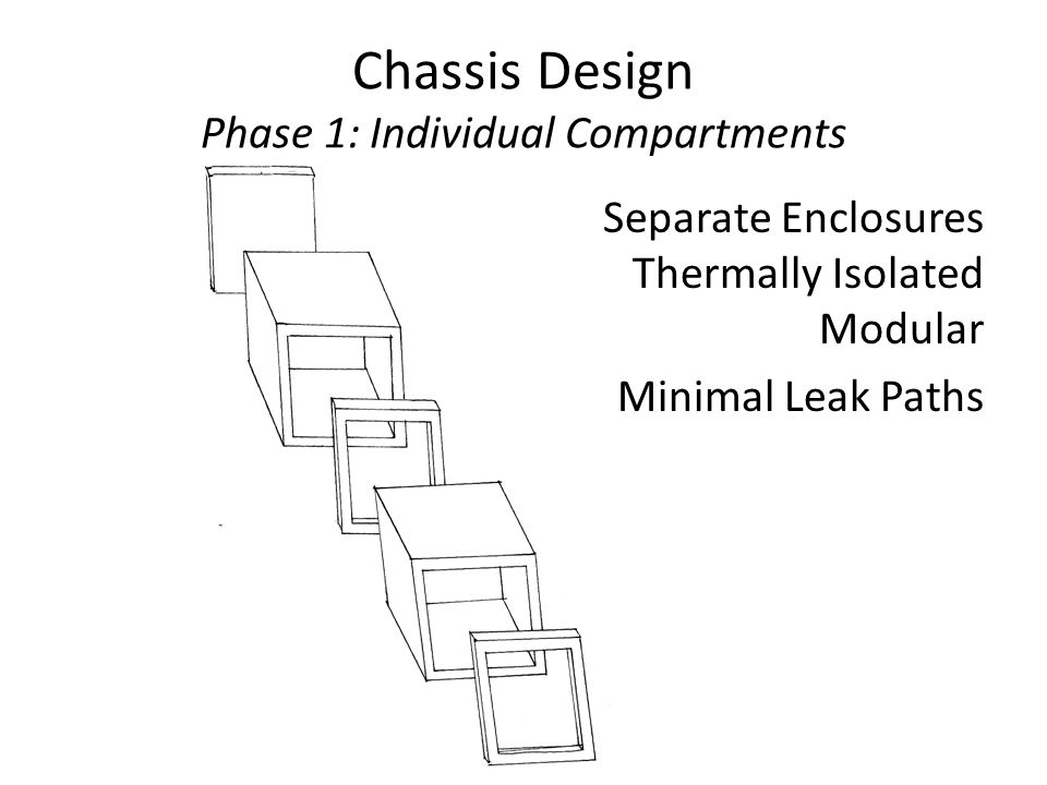 Chassis Design Phase 1: Individual Compartments Separate Enclosures Thermally Isolated Modular Minimal Leak Paths