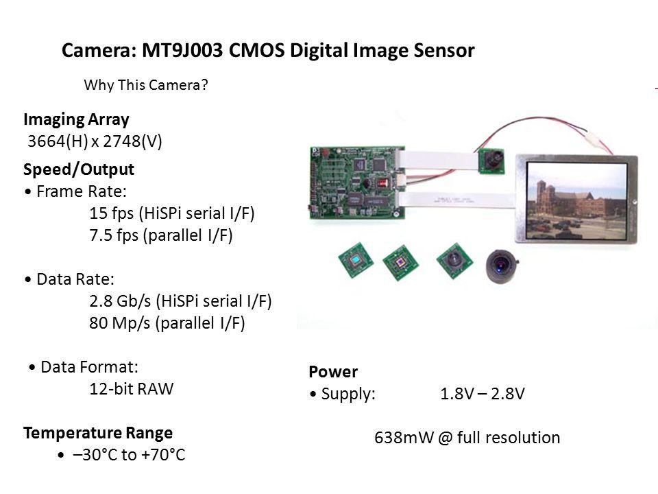 Camera: MT9J003 CMOS Digital Image Sensor Why This Camera.