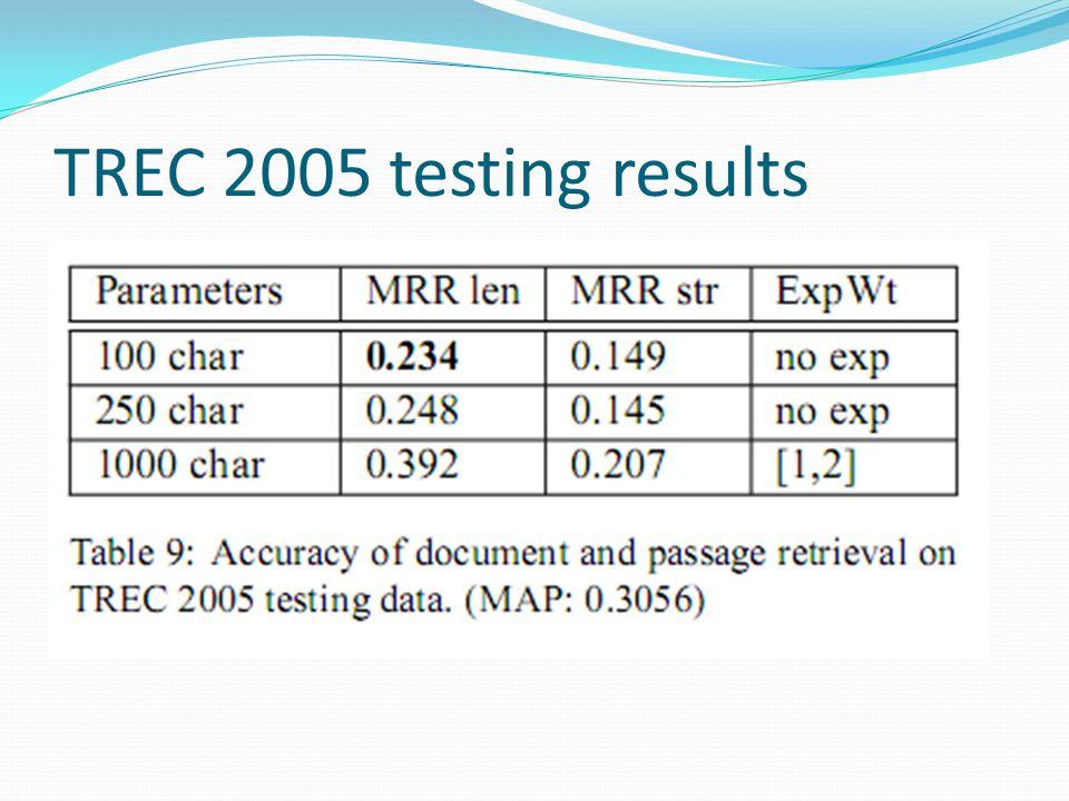 TREC 2005 testing results
