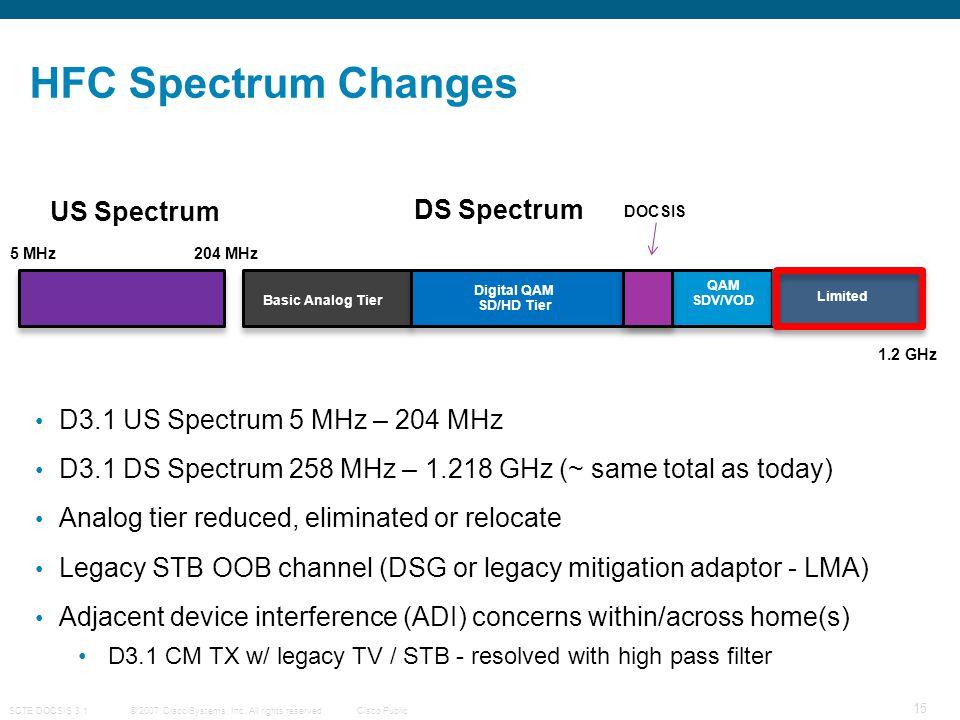 © 2007 Cisco Systems, Inc. All rights reserved. SCTE DOCSIS 3.1 15 Cisco Public Basic Analog Tier Digital QAM SD/HD Tier QAM SDV/VOD DOCSIS 1.2 GHz US