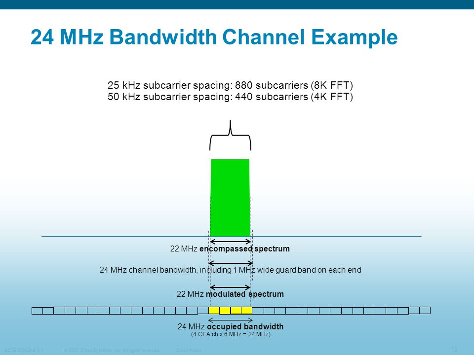 © 2007 Cisco Systems, Inc. All rights reserved. SCTE DOCSIS 3.1 18 Cisco Public 24 MHz Bandwidth Channel Example 24 MHz channel bandwidth, including 1