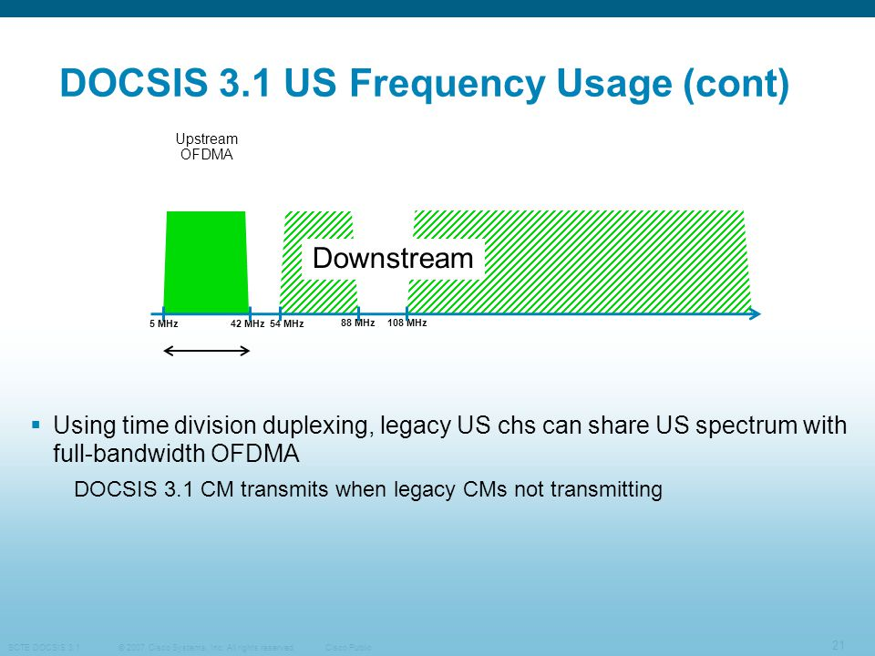 © 2007 Cisco Systems, Inc. All rights reserved. SCTE DOCSIS 3.1 21 Cisco Public DOCSIS 3.1 US Frequency Usage (cont)  Using time division duplexing,