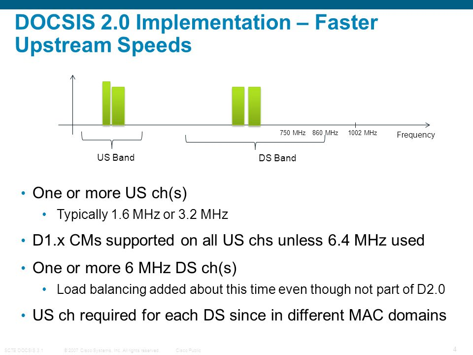 © 2007 Cisco Systems, Inc. All rights reserved. SCTE DOCSIS 3.1 4 Cisco Public DOCSIS 2.0 Implementation – Faster Upstream Speeds One or more US ch(s)