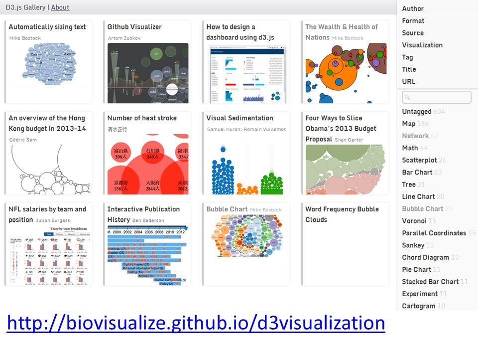 http://biovisualize.github.io/d3visualization