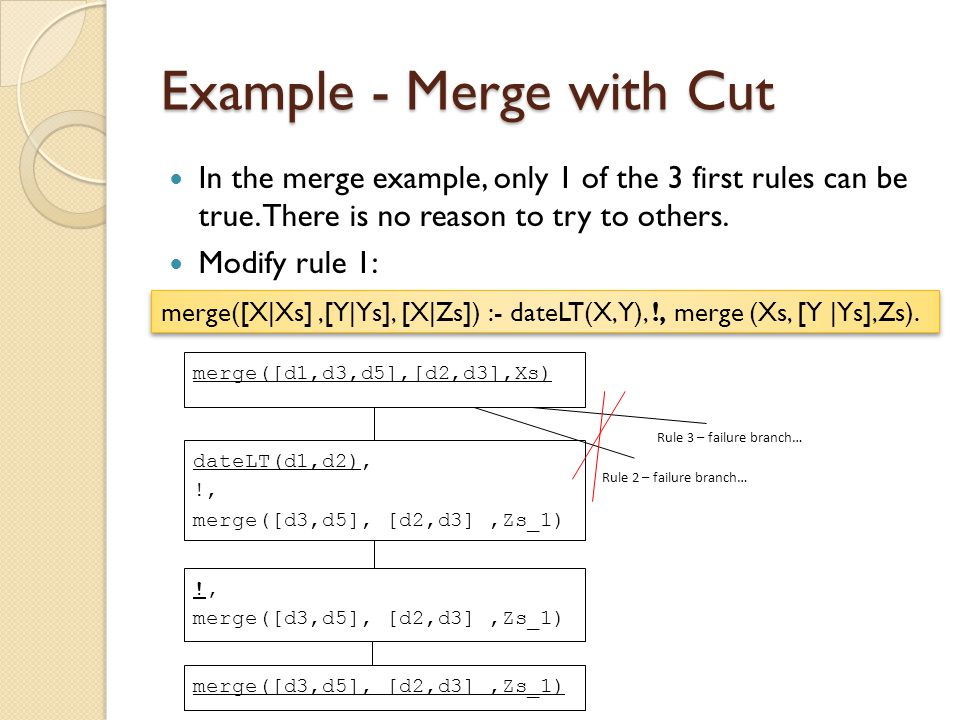 Example - Merge with Cut In the merge example, only 1 of the 3 first rules can be true. There is no reason to try to others. Modify rule 1: merge([X|X