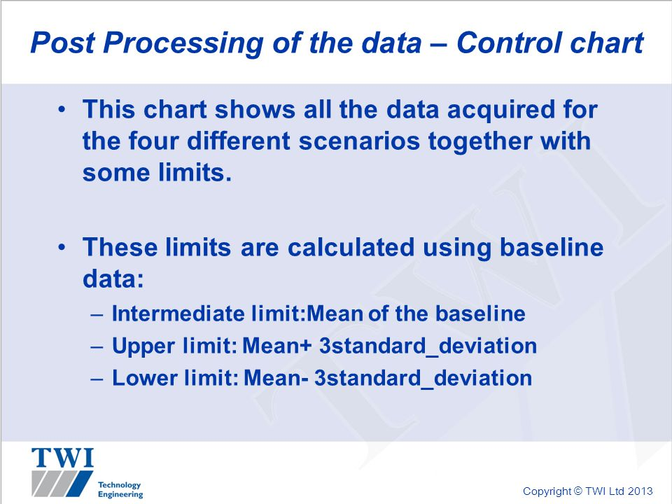 Copyright © TWI Ltd 2013 Post Processing of the data – Control chart This chart shows all the data acquired for the four different scenarios together with some limits.