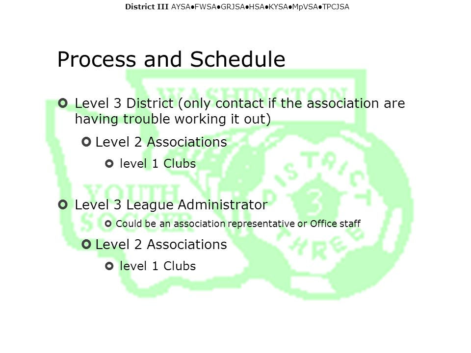 District III AYSA ● FWSA ● GRJSA ● HSA ● KYSA ● MpVSA ● TPCJSA Process and Schedule  Level 3 District (only contact if the association are having trouble working it out)  Level 2 Associations  level 1 Clubs  Level 3 League Administrator  Could be an association representative or Office staff  Level 2 Associations  level 1 Clubs