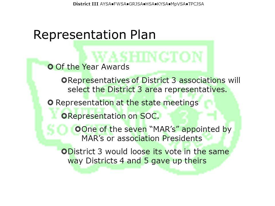 District III AYSA ● FWSA ● GRJSA ● HSA ● KYSA ● MpVSA ● TPCJSA Representation Plan  Of the Year Awards  Representatives of District 3 associations will select the District 3 area representatives.