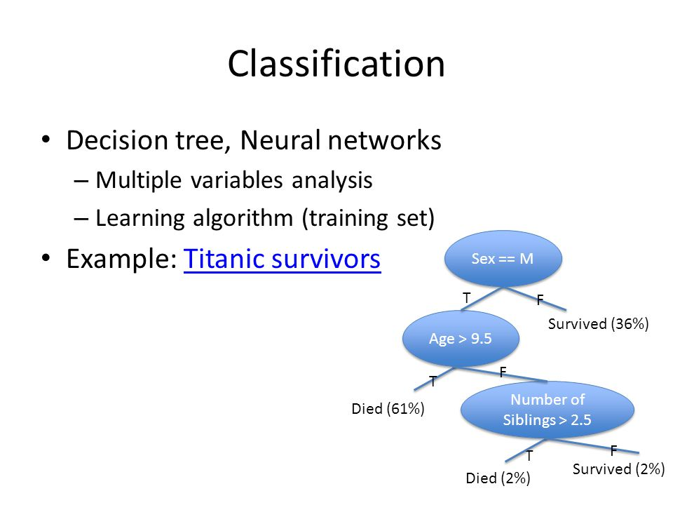 Classification Decision tree, Neural networks – Multiple variables analysis – Learning algorithm (training set) Example: Titanic survivorsTitanic survivors Sex == M Age > 9.5 Number of Siblings > 2.5 T F Survived (36%) T T F F Survived (2%) Died (61%) Died (2%)