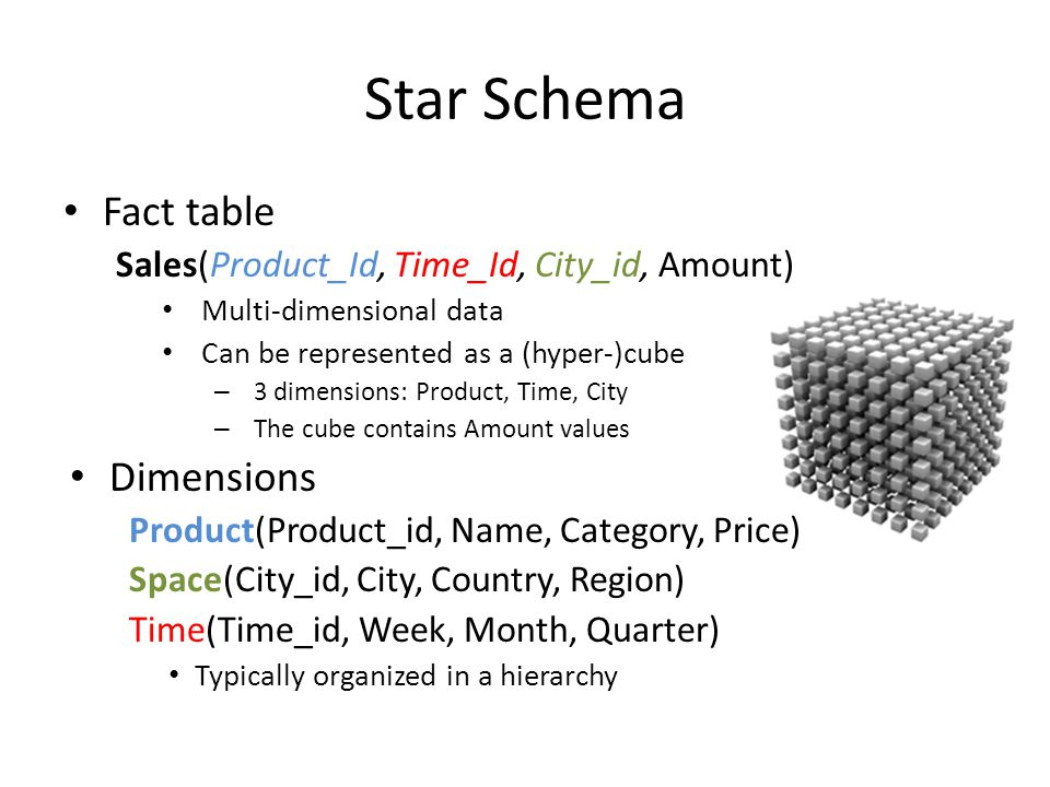 Star Schema Fact table Sales(Product_Id, Time_Id, City_id, Amount) Multi-dimensional data Can be represented as a (hyper-)cube – 3 dimensions: Product, Time, City – The cube contains Amount values Dimensions Product(Product_id, Name, Category, Price) Space(City_id, City, Country, Region) Time(Time_id, Week, Month, Quarter) Typically organized in a hierarchy