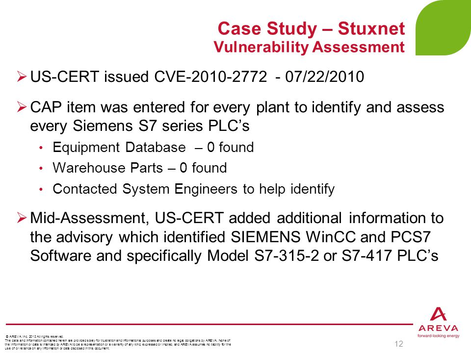 Case Study – Stuxnet Vulnerability Assessment 12  US-CERT issued CVE-2010-2772 - 07/22/2010  CAP item was entered for every plant to identify and as