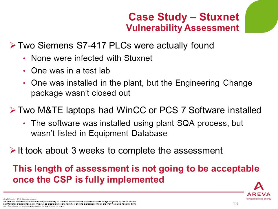 Case Study – Stuxnet Vulnerability Assessment 13  Two Siemens S7-417 PLCs were actually found None were infected with Stuxnet One was in a test lab O