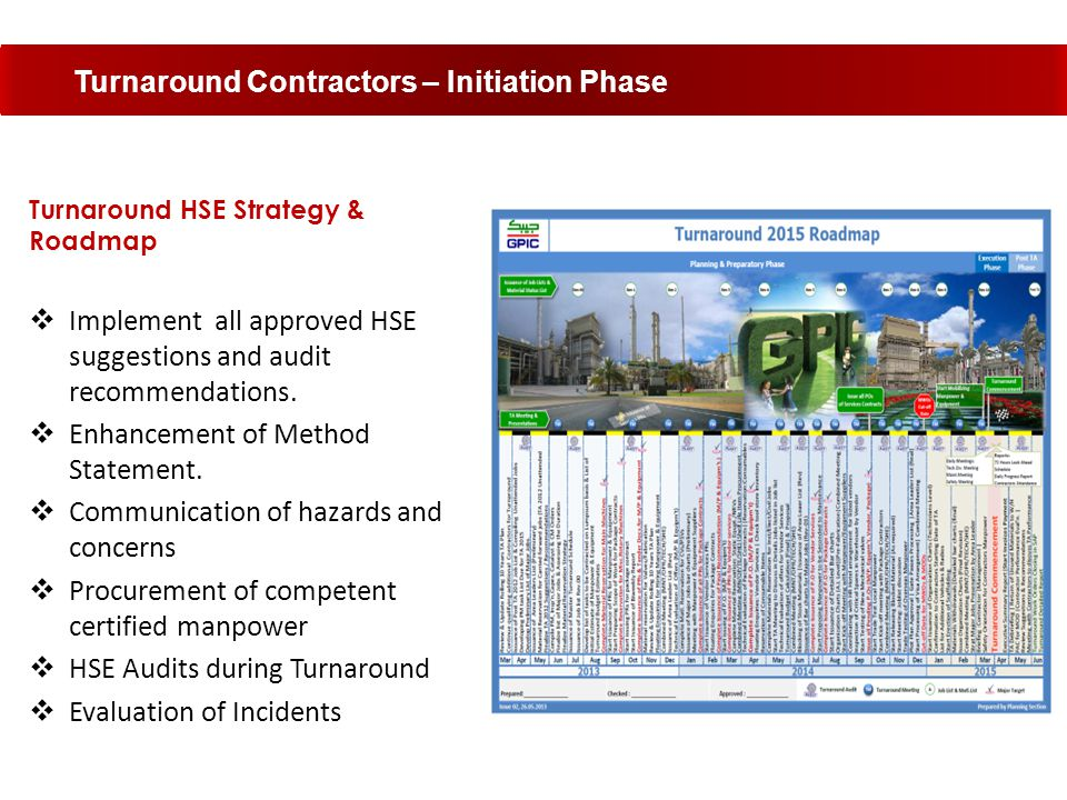 Turnaround Contractors – Initiation Phase Turnaround HSE Strategy & Roadmap  Implement all approved HSE suggestions and audit recommendations.