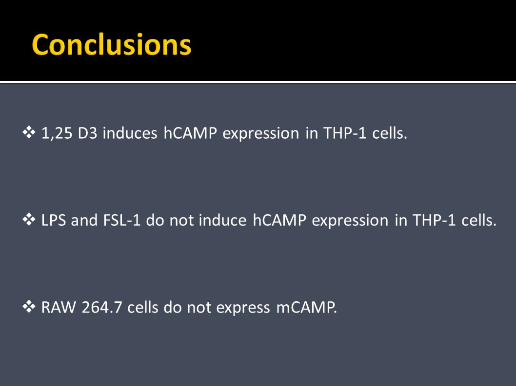 1,25 D3 induces hCAMP expression in THP-1 cells.