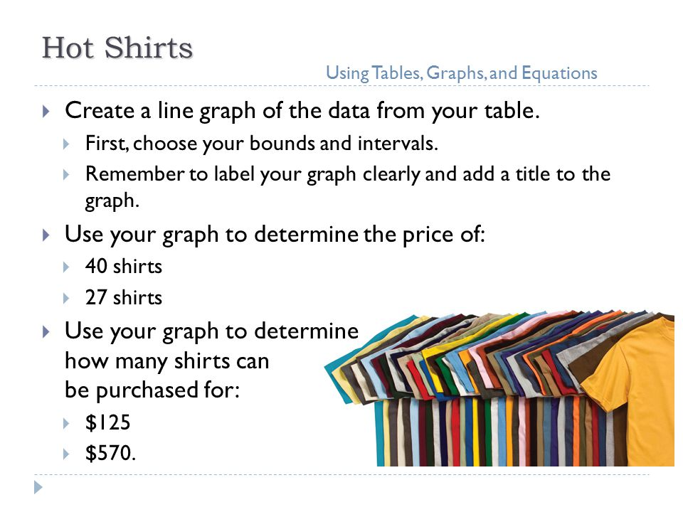 Hot Shirts Using Tables, Graphs, and Equations  Create a line graph of the data from your table.