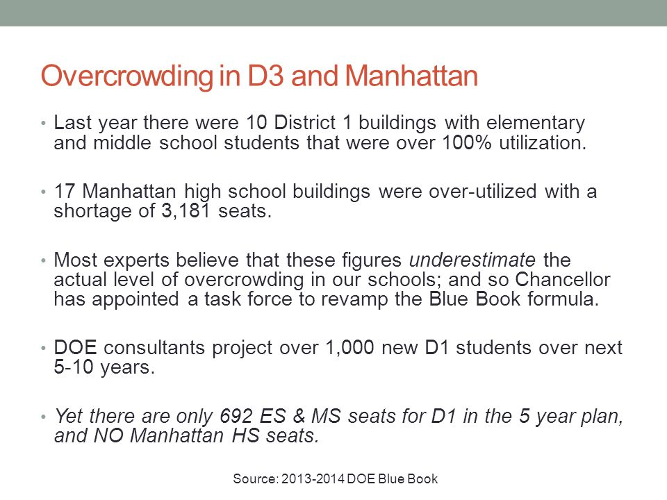 Overcrowding in D3 and Manhattan Last year there were 10 District 1 buildings with elementary and middle school students that were over 100% utilization.