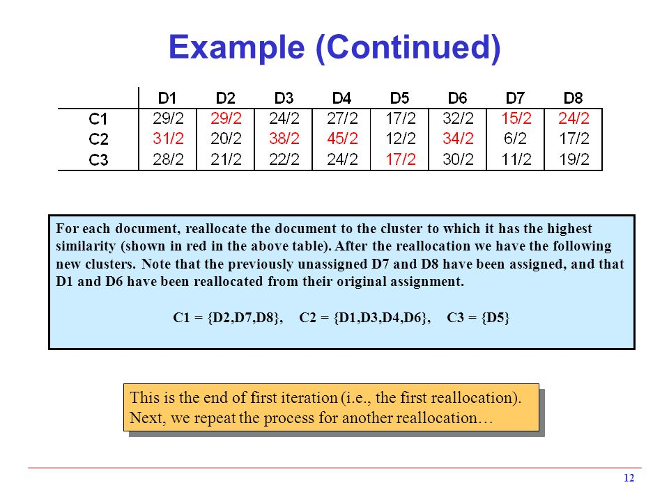 12 Example (Continued) For each document, reallocate the document to the cluster to which it has the highest similarity (shown in red in the above tab