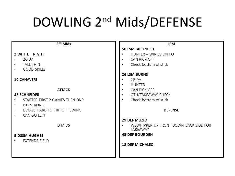 DOWLING 2 nd Mids/DEFENSE 2 nd Mids 2 WHITE RIGHT 2G 3A TALL THIN GOOD SKILLS 10 CANAVERI ATTACK 45 SCHNEIDER STARTER FIRST 2 GAMES THEN DNP BIG STRONG DODGE HARD FOR RH OFF SWING CAN GO LEFT D MIDS 5 DSSM HUGHES EXTENDS FIELD LSM 50 LSM IACONETTI HUNTER – WINGS ON FO CAN PICK OFF Check bottom of stick 26 LSM BURNS 2G 0A HUNTER CAN PICK OFF OTH/TAKEAWAY CHECK Check bottom of stick DEFENSE 29 DEF MUZIO WSWHIPPER UP FRONT DOWN BACK SIDE FOR TAKEAWAY 43 DEF BOURDEN 18 DEF MICHALEC