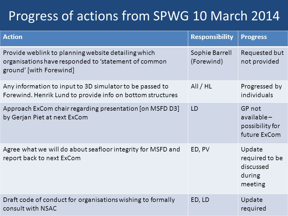 So what might SPWG do.Define what effective implementation of D6 looks like (i.e.