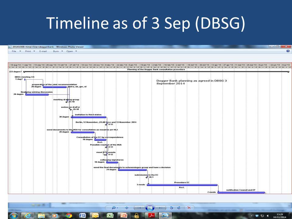 Timeline as of 3 Sep (DBSG)