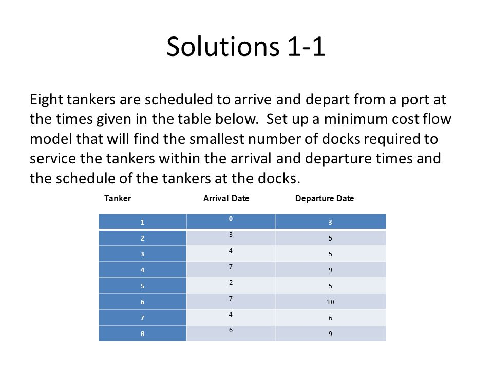 Solutions 1-1 Eight tankers are scheduled to arrive and depart from a port at the times given in the table below. Set up a minimum cost flow model tha