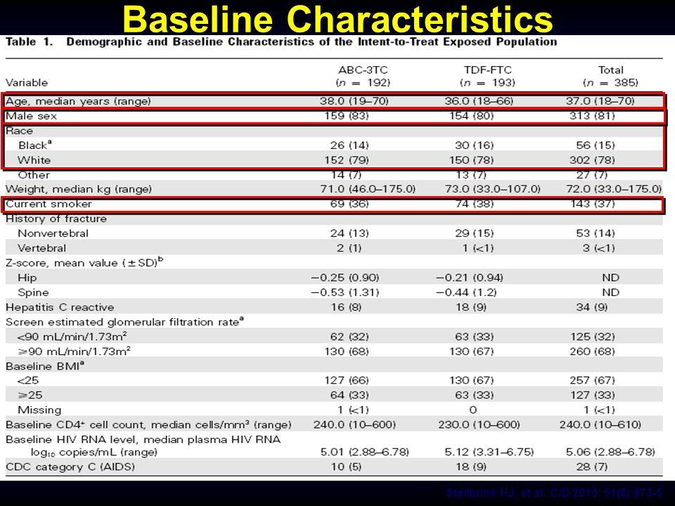 Baseline Characteristics Stellbrink HJ, et al. CID 2010; 51(8):973-5