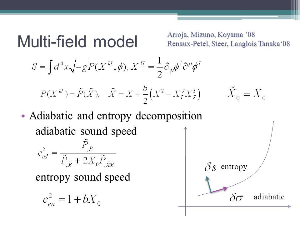 Multi-field model Adiabatic and entropy decomposition adiabatic sound speed entropy sound speed adiabatic entropy Arroja, Mizuno, Koyama '08 Renaux-Petel, Steer, Langlois Tanaka'08