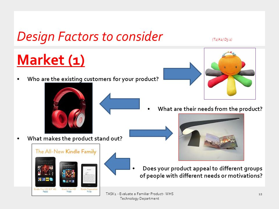 Market (1) Who are the existing customers for your product? What are their needs from the product? What makes the product stand out? Does your product
