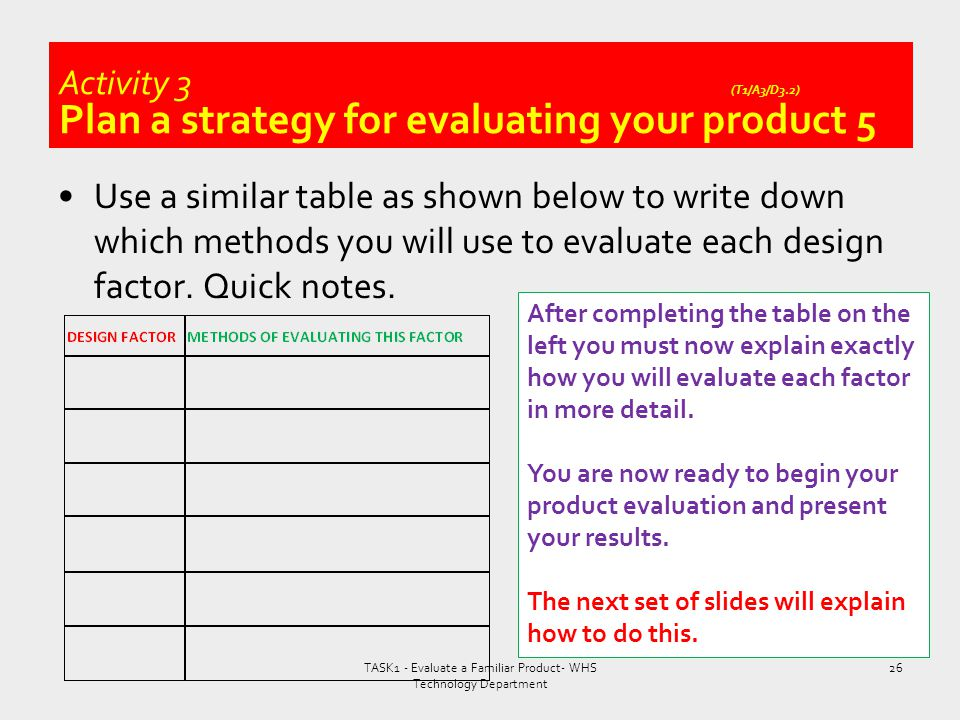 Use a similar table as shown below to write down which methods you will use to evaluate each design factor. Quick notes. TASK1 - Evaluate a Familiar P