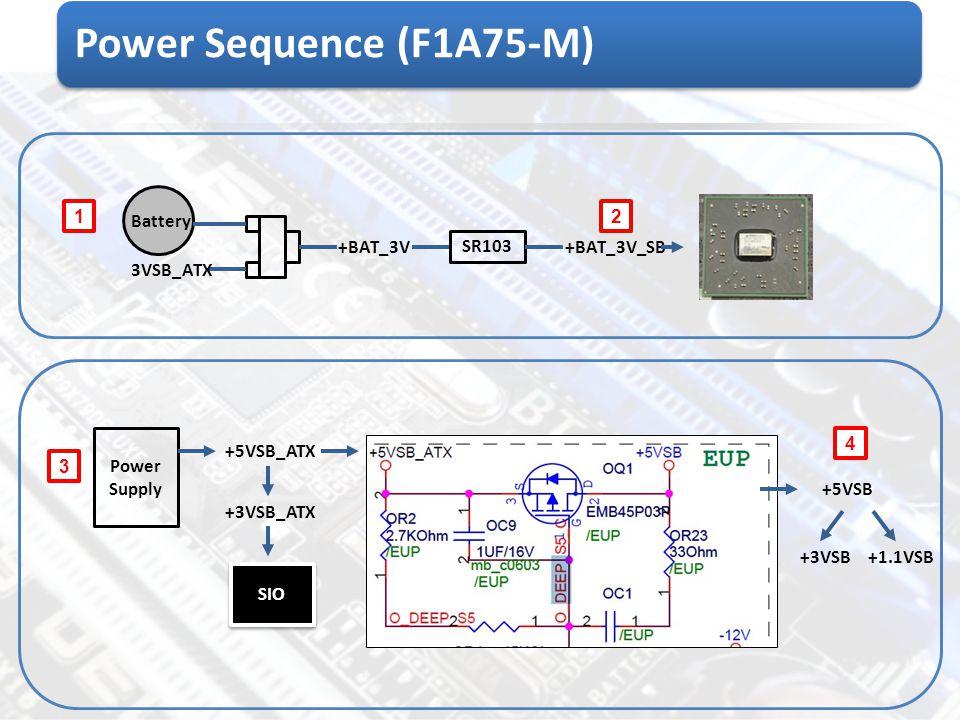 Battery SIO 3VSB_ATX +BAT_3V SR103 +BAT_3V_SB Power Supply 12 3 Power Sequence (F1A75-M) +5VSB_ATX +5VSB 4 +3VSB_ATX +1.1VSB+3VSB