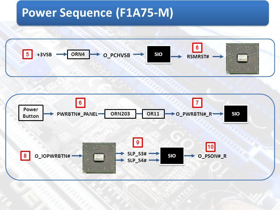 5 ORN4 Power Sequence (F1A75-M) O_PCHVSB +3VSB SIO 6 RSMRST# Power Button PWRBTN#_PANEL SIO SLP_S3# SLP_S4# O_PSON#_R 67 10 ORN203 9 O_PWRBTN#_R OR11