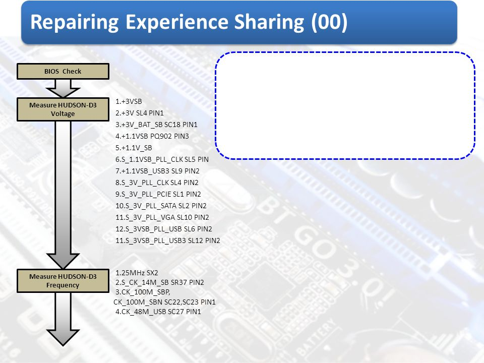 Repairing Experience Sharing (00) Measure HUDSON-D3 Voltage BIOS Check 1.+3VSB 2.+3V SL4 PIN1 3.+3V_BAT_SB SC18 PIN1 4.+1.1VSB PQ902 PIN3 5.+1.1V_SB 6