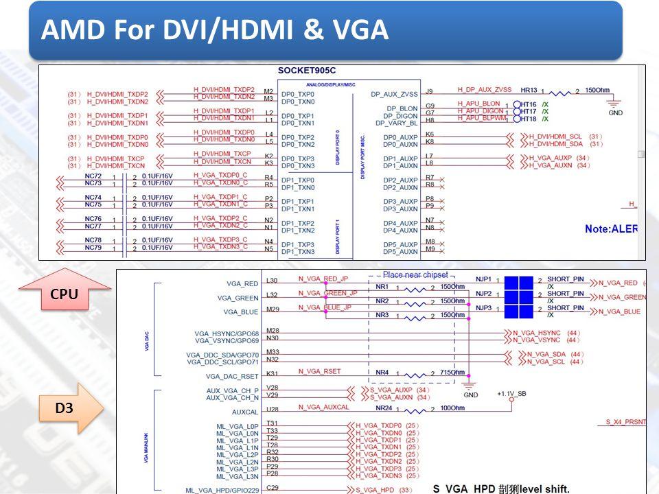 AMD For DVI/HDMI & VGA D3 CPU