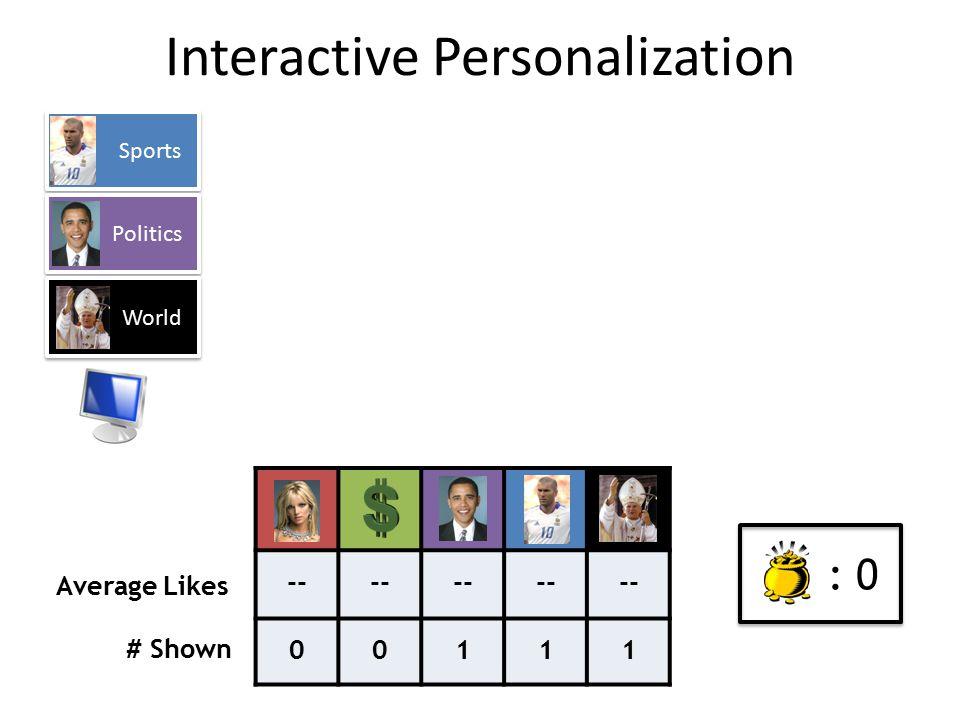 Sports Politics World Interactive Personalization -- 00111 # Shown Average Likes : 0