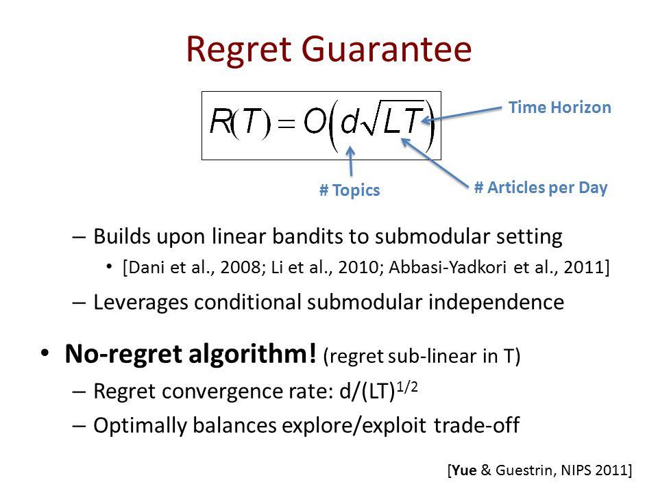Regret Guarantee – Builds upon linear bandits to submodular setting [Dani et al., 2008; Li et al., 2010; Abbasi-Yadkori et al., 2011] – Leverages conditional submodular independence No-regret algorithm.