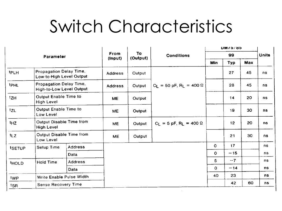 Switch Characteristics