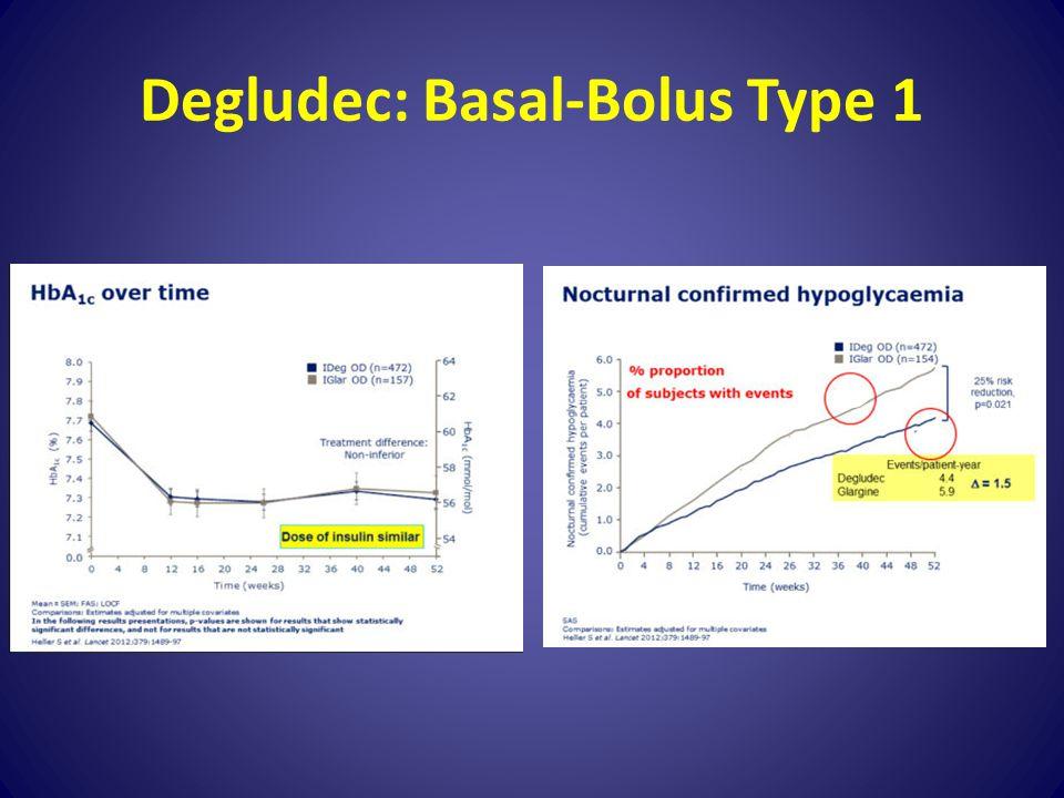Degludec: Basal-Bolus Type 1
