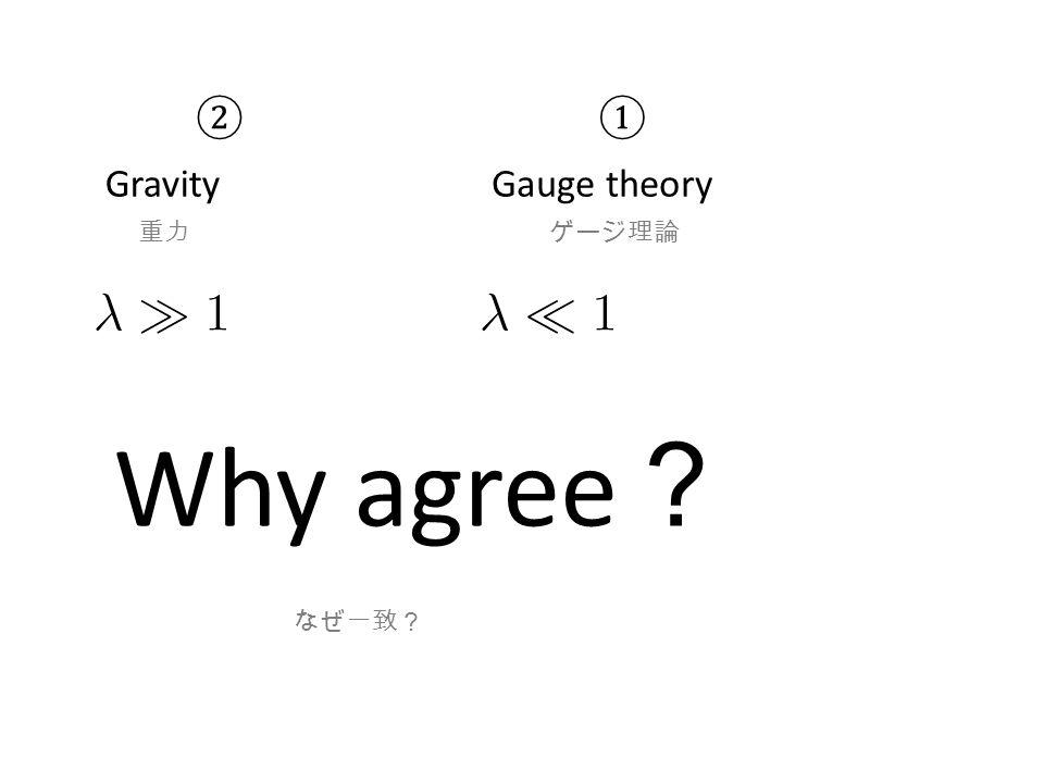 GravityGauge theory ①② Why agree ? なぜ一致? 重力ゲージ理論