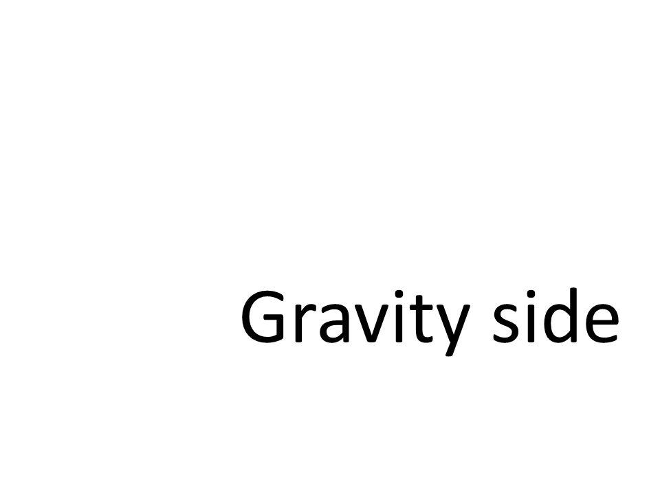 Gravity side