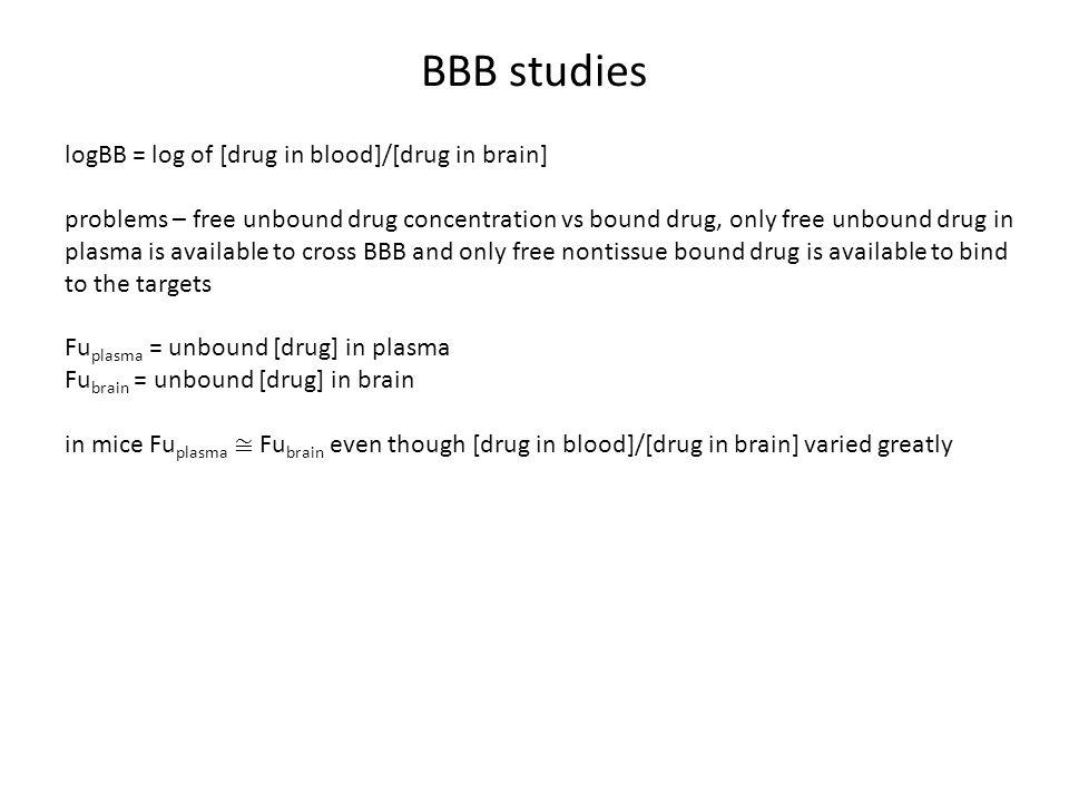 BBB studies JPET 2002, 303, 1029