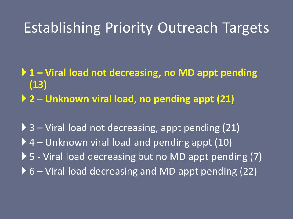  1 – Viral load not decreasing, no MD appt pending (13)  2 – Unknown viral load, no pending appt (21)  3 – Viral load not decreasing, appt pending (21)  4 – Unknown viral load and pending appt (10)  5 - Viral load decreasing but no MD appt pending (7)  6 – Viral load decreasing and MD appt pending (22) Establishing Priority Outreach Targets