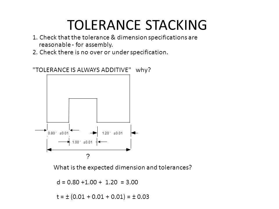 TOLERANCE STACKING