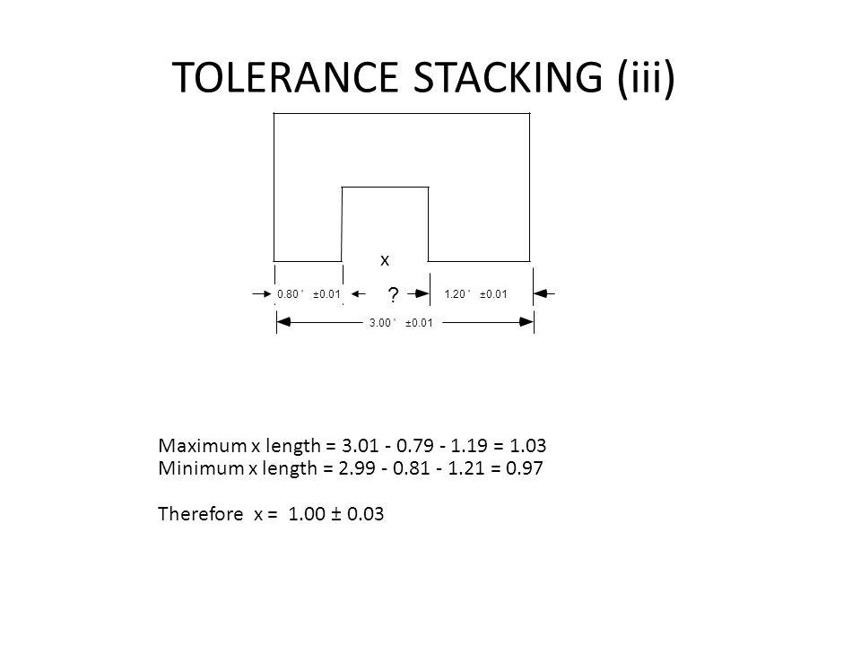 TOLERANCE STACKING (iii) Maximum x length = 3.01 - 0.79 - 1.19 = 1.03 Minimum x length = 2.99 - 0.81 - 1.21 = 0.97 Therefore x = 1.00 ± 0.03 0.80 '±0.