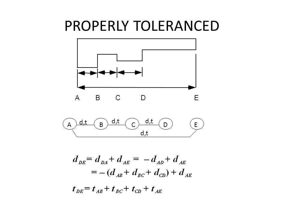 PROPERLY TOLERANCED A B C D E A B C D E d,t