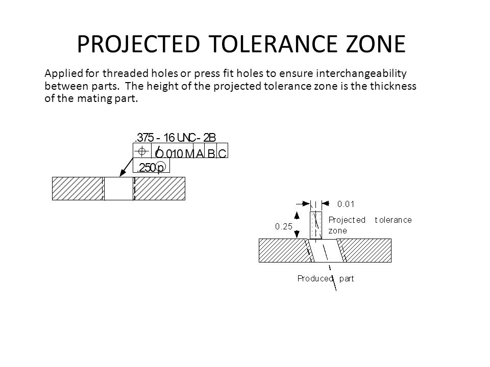 PROJECTED TOLERANCE ZONE Applied for threaded holes or press fit holes to ensure interchangeability between parts. The height of the projected toleran