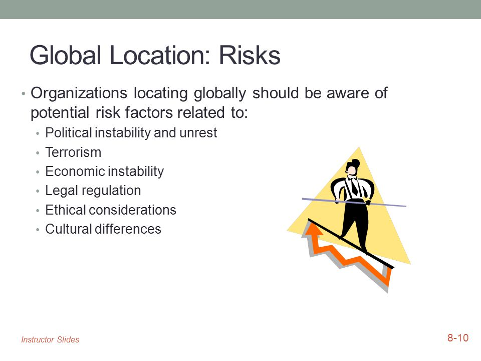 Global Location: Risks Organizations locating globally should be aware of potential risk factors related to: Political instability and unrest Terroris