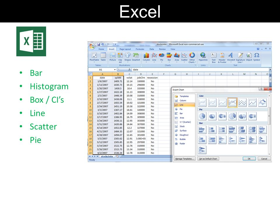 Excel Bar Histogram Box / CI's Line Scatter Pie