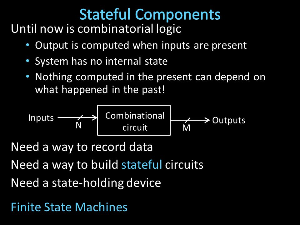 Until now is combinatorial logic Output is computed when inputs are present System has no internal state Nothing computed in the present can depend on what happened in the past.